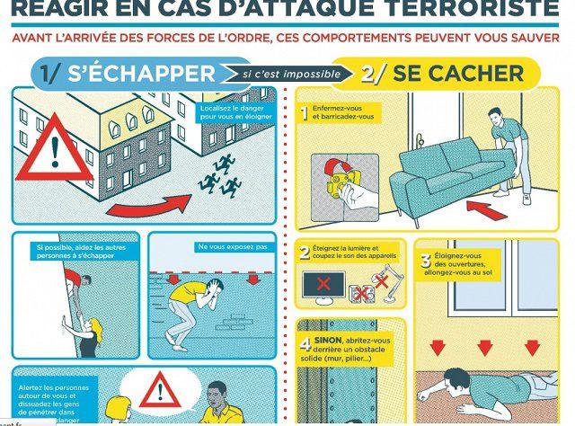 Réagir en cas d'attaques terroristes
